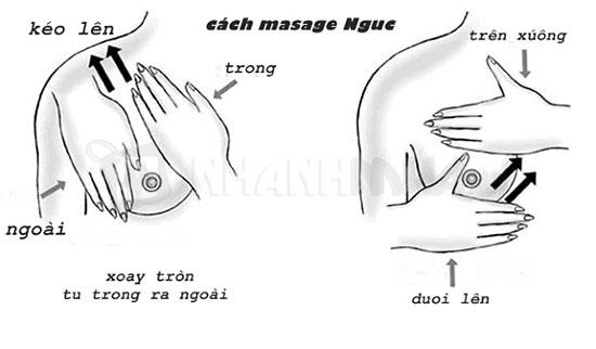 Cách sử dụng kem nở ngực Sipan Thái Lan